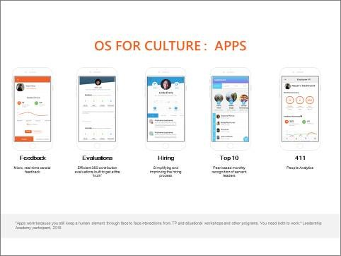 os-for-culture-apps