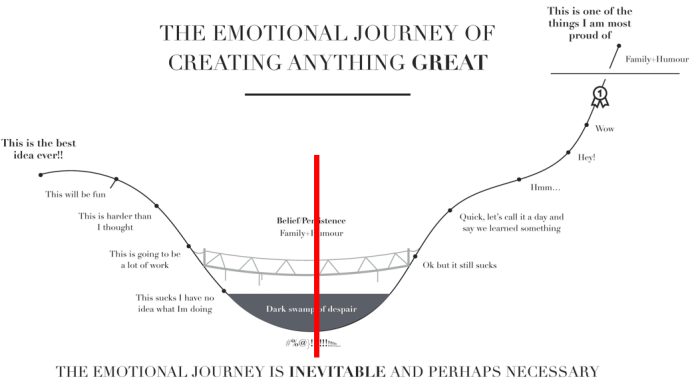 emotionaljourney2